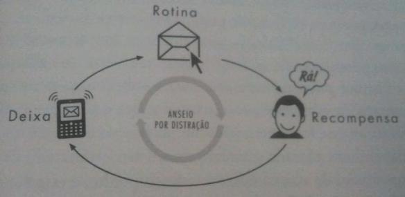 loop-habito3
