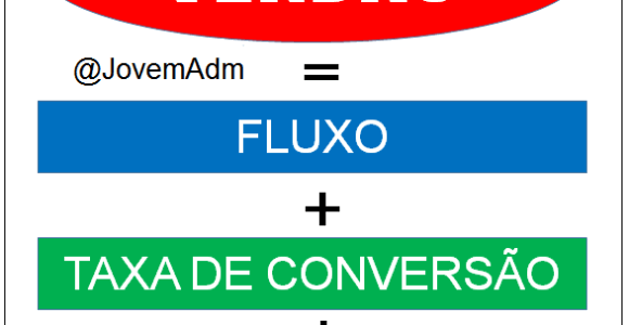 formula-vendas