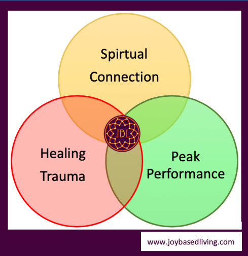 spiritual connection healing trauma and peak performance
