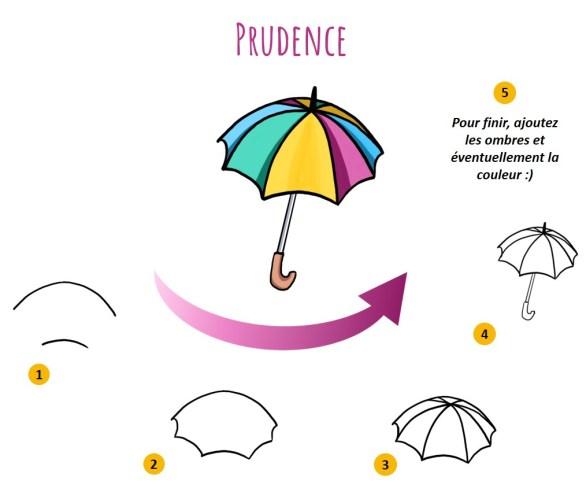 L'idée de prudence peut être représentée par un parapluie ouvert