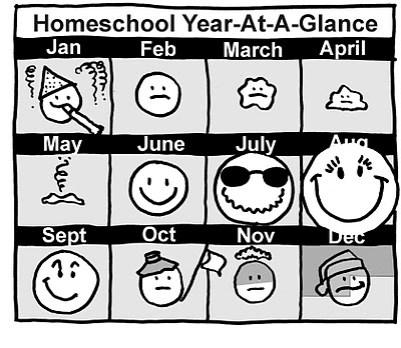 homeschool-year-at-a-glance