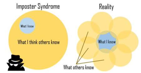 imposter syndrome graphic