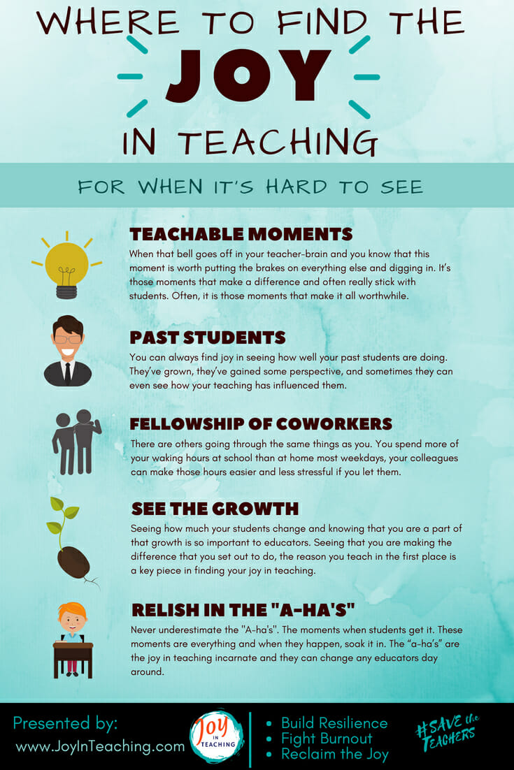 Where to Find the Joy in Teaching Infographic
