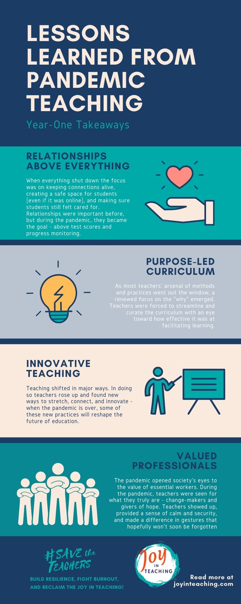 Infographic with lessons learned from a year of as a pandemic teacher