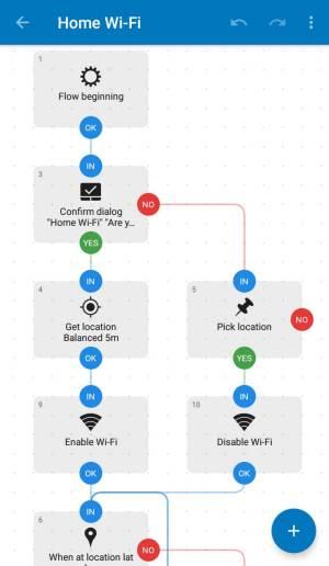 Melhores aplicativos do Auto Clicker para Android - Automatize ações