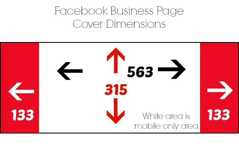 Is Your Facebook Business Page Mobile Friendly?