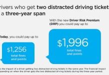 산만 운전 보험료
