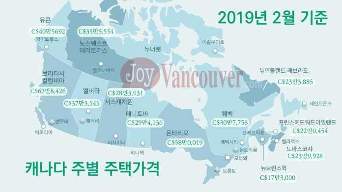 2019년 2월 캐나다 주별 주택 벤치마크 가격.