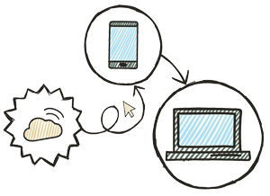 technology and user content