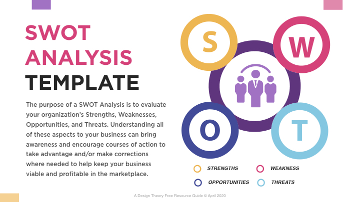 SWOT Analysis Slide 1