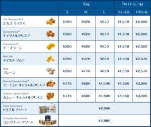 原宿店商品価格
