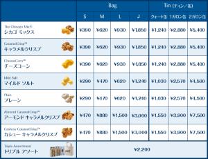 酒々井店商品価格