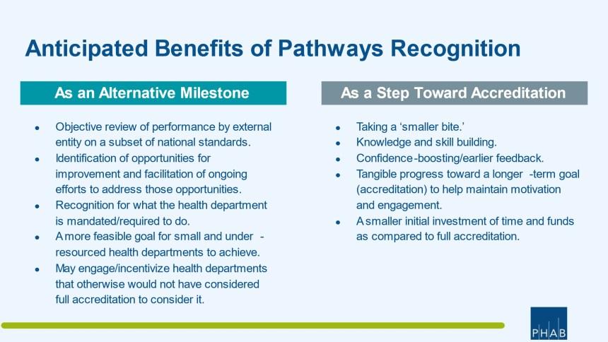 PHAB Performance Pathways