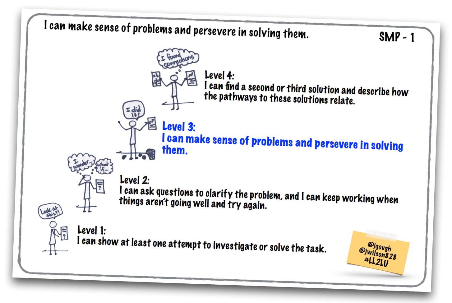 Using Mas Worksheet Tes