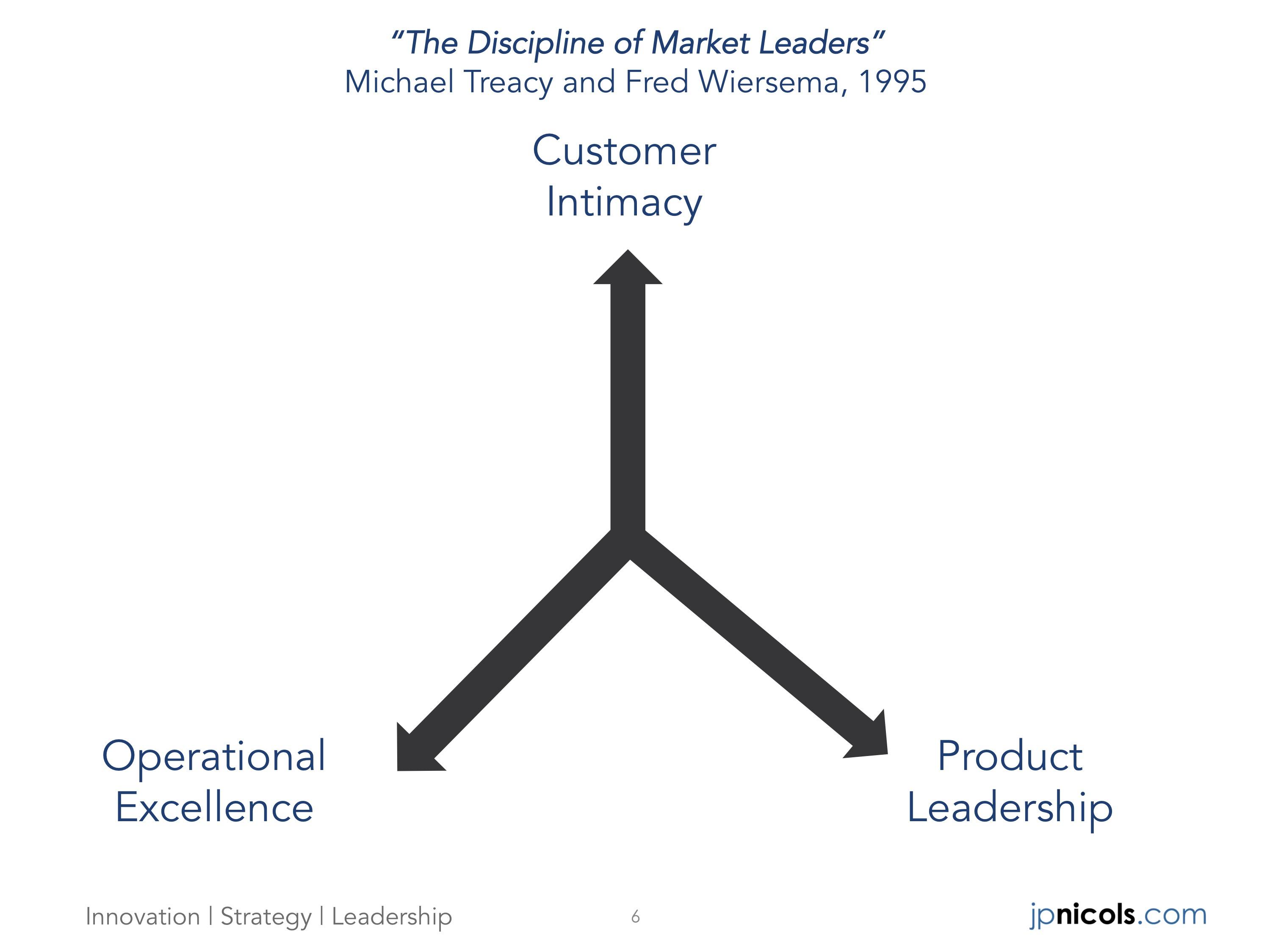 Market Leaders