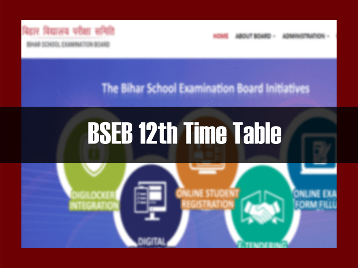 BSEB 12th Exam Date 2021