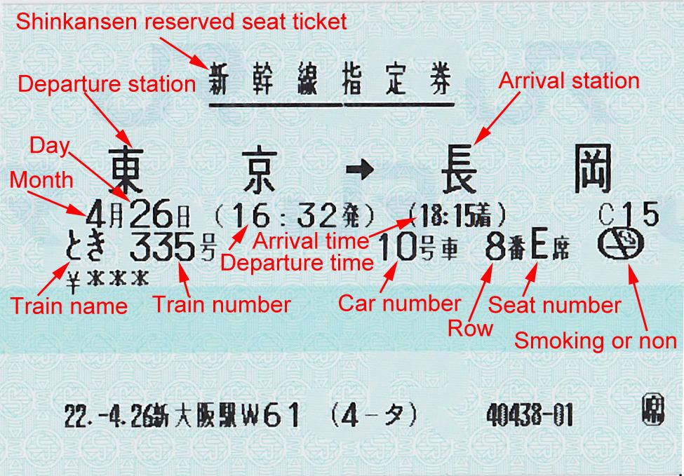 Reserved seat ticket for Shinkansen