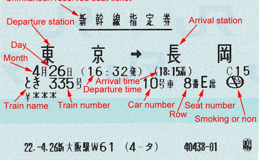 Reserved seat ticket for Shinkansen
