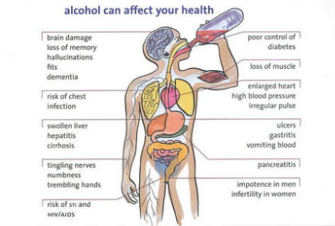 Alcohol-and-Health