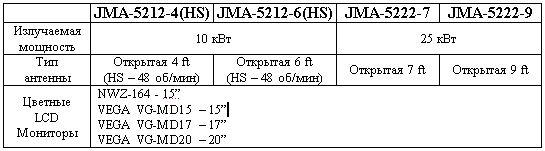 JMA-5212