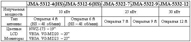 JMA-5312