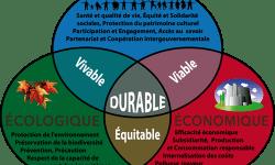 www.environnementpf.com