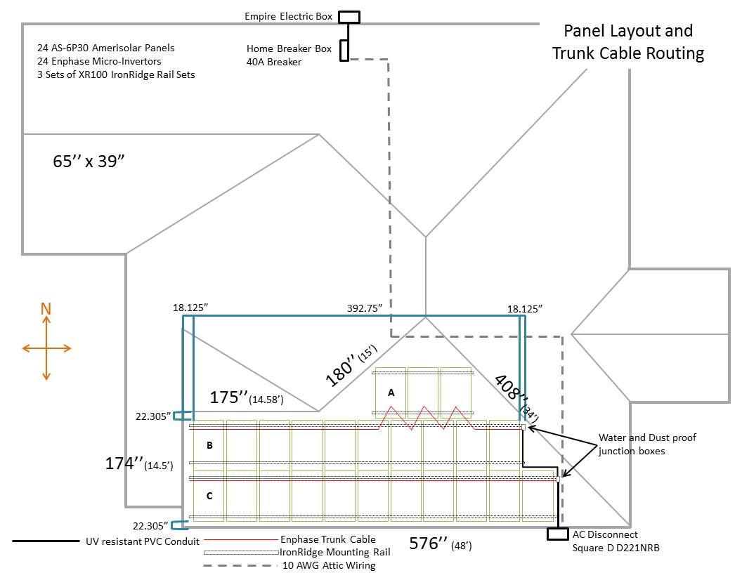 The Road To Solar The Application And Permit Labyrinth