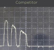 excel V Competitor