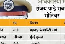 मुंबई पुलिस में बगावत:महाराष्ट्र सरकार की बेरुखी से हताश IPS संजय पांडे ने कहा