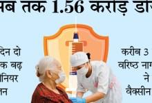 देश में कोरोना वैक्सीनेशन:फेज-2 में वैक्सीनेशन ने पकड़ी रफ्तार, दूसरे दिन लगे 7.68 लाख डोज; दो दिन में बढ़ गए 40% डोज