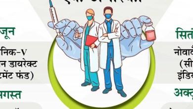 वैक्सीन की सप्लाई बढ़ाने की तैयारी: रूस की स्पुतनिक- वी को 10 दिन में इमरजेंसी यूज की मंजूरी मिल सकती है, अक्टूबर तक देश में 5 नई वैक्सीन कैमंगी