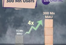 ZEE Digital crosses 300 million Monthly Active Users; Grows 4x from 75 million in just 2 years