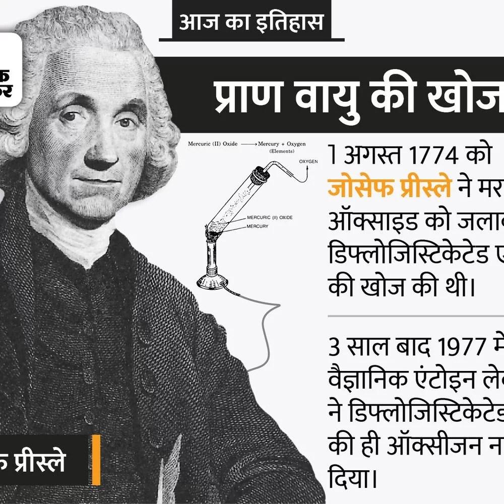 आज का इतिहास:247 साल पहले ऑक्सीजन की खोज हुई, खोज करने वाले वैज्ञानिक ने इसका नाम डिफ्लोजिस्टिकेटेड एयर दिया था