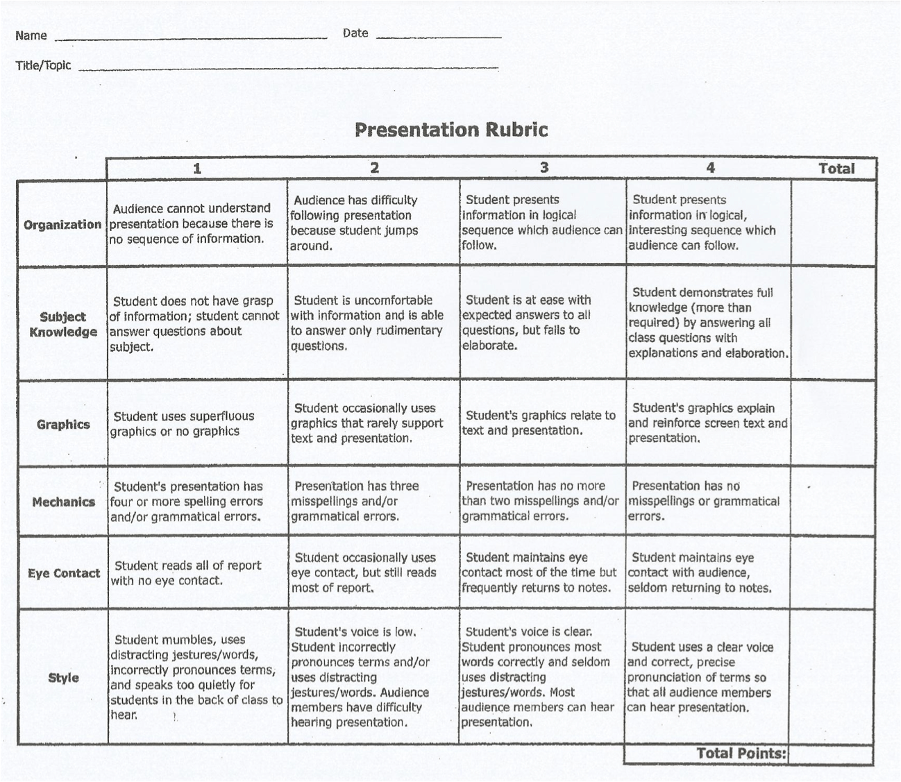 Presentation Rubric High School