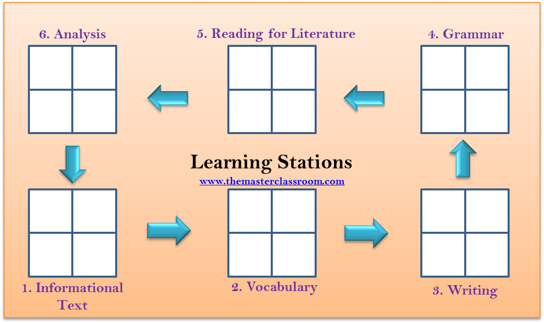 Student Stations1