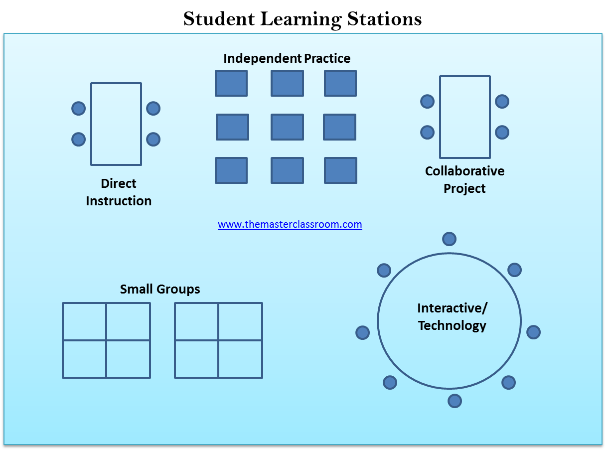 Student Stations