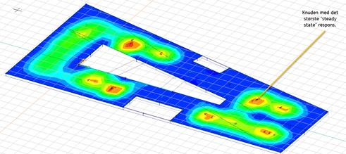 Vibrationskomfort etagedæk, footfall results