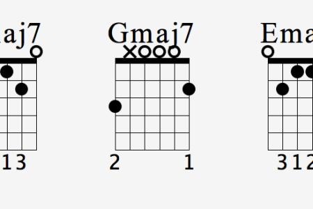 bb major chord guitar » Full HD Pictures [4K Ultra] | Full Wallpapers
