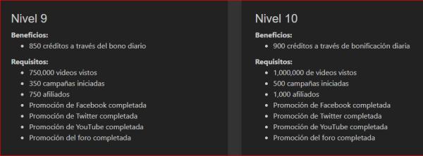 YTMonster Niveles 9-10