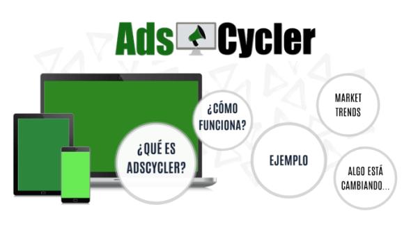 AdsCycler Cómo funciona