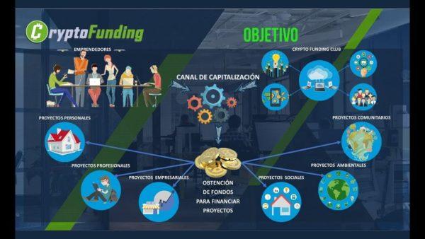 Crypto Funding Club Cómo funciona