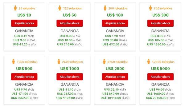 PubliPaid Alquilar referidos