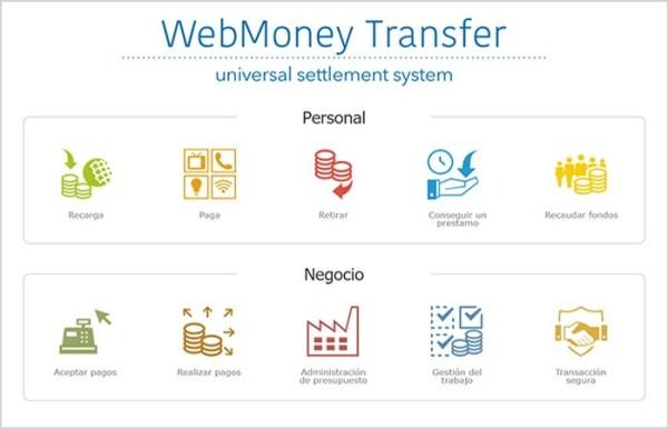 WebMoney Cómo funciona