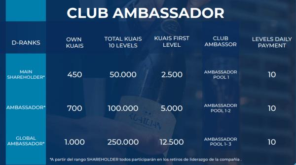 Kuailian Club Ambassador