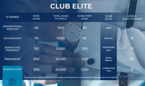 Kuailian Club Elite