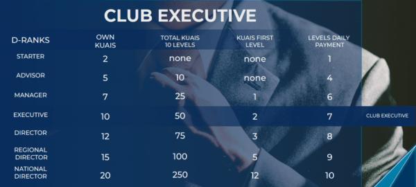 Kuailian Club Executive