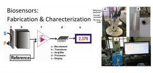 Website Photo-Biosensors-1