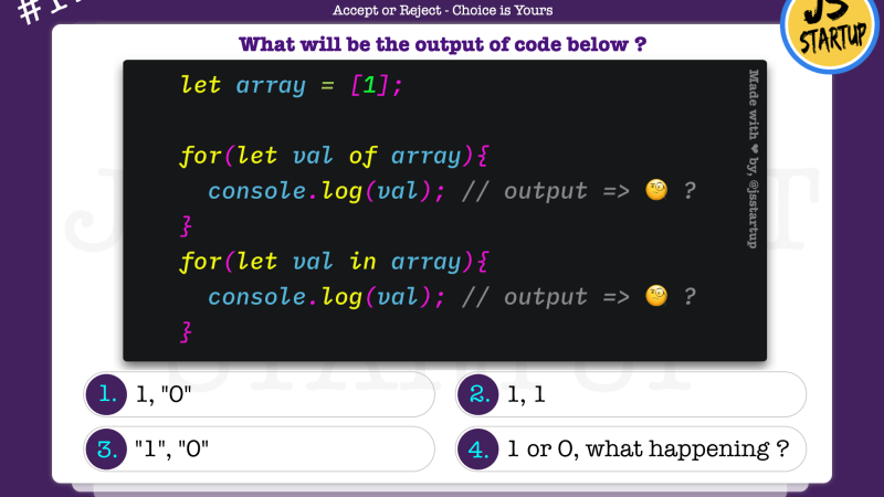JavaScript Quiz – for loop iterate array in two ways