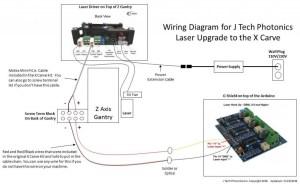X Carve Upgrade | J Tech Photonics, Inc