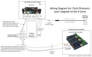 XCarve Upgrade   J Tech Photonics, Inc